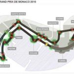 Foto do autódromo do GP de Mônaco - Monte Carlo