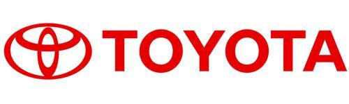 Banco Toyota do Brasil - Central de atendimento ao consumidor.